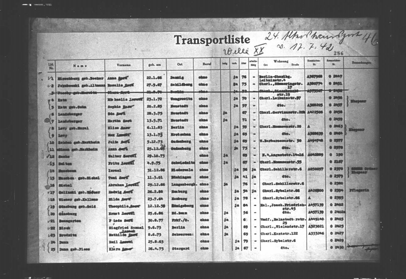Fragmente aus dem Leben der jüdischen Familie Melchiker aus Berlin ...